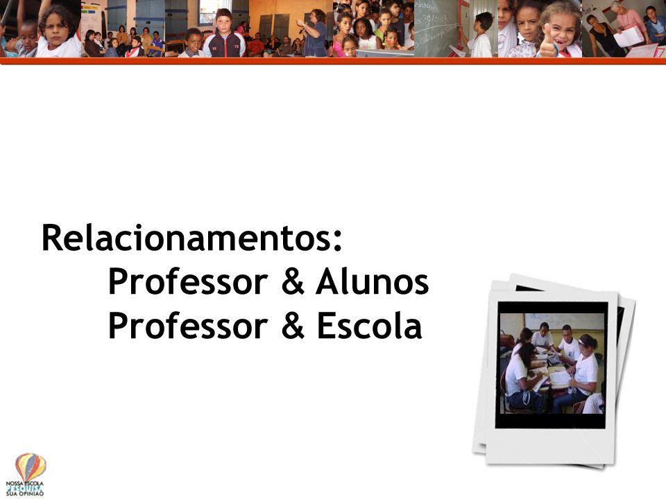 Relacionamentos: Professor & Alunos Professor & Escola