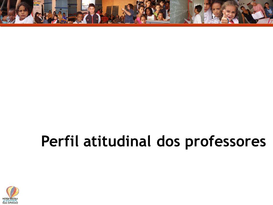 Perfil atitudinal dos professores