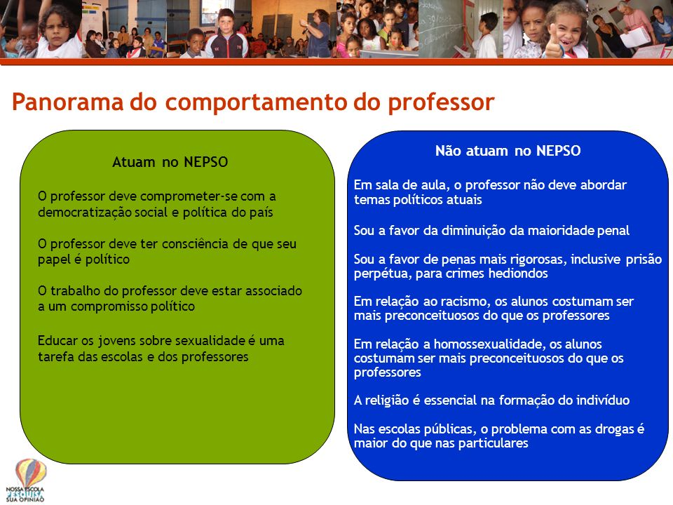 Panorama do comportamento do professor