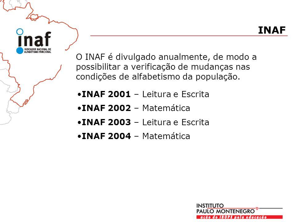 INAF O INAF é divulgado anualmente, de modo a possibilitar a verificação de mudanças nas condições de alfabetismo da população.