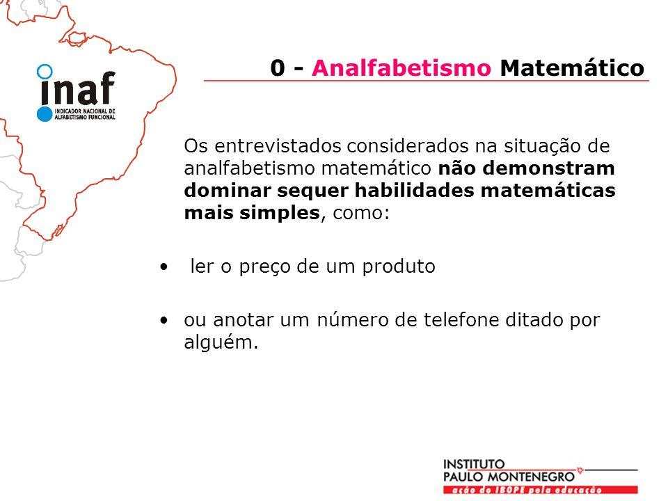 0 - Analfabetismo Matemático