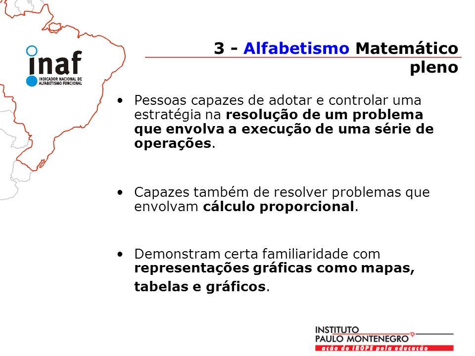 3 - Alfabetismo Matemático pleno