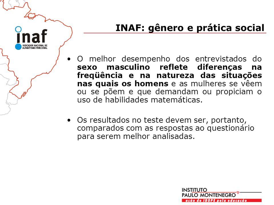 INAF: gênero e prática social