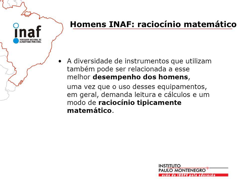 Homens INAF: raciocínio matemático