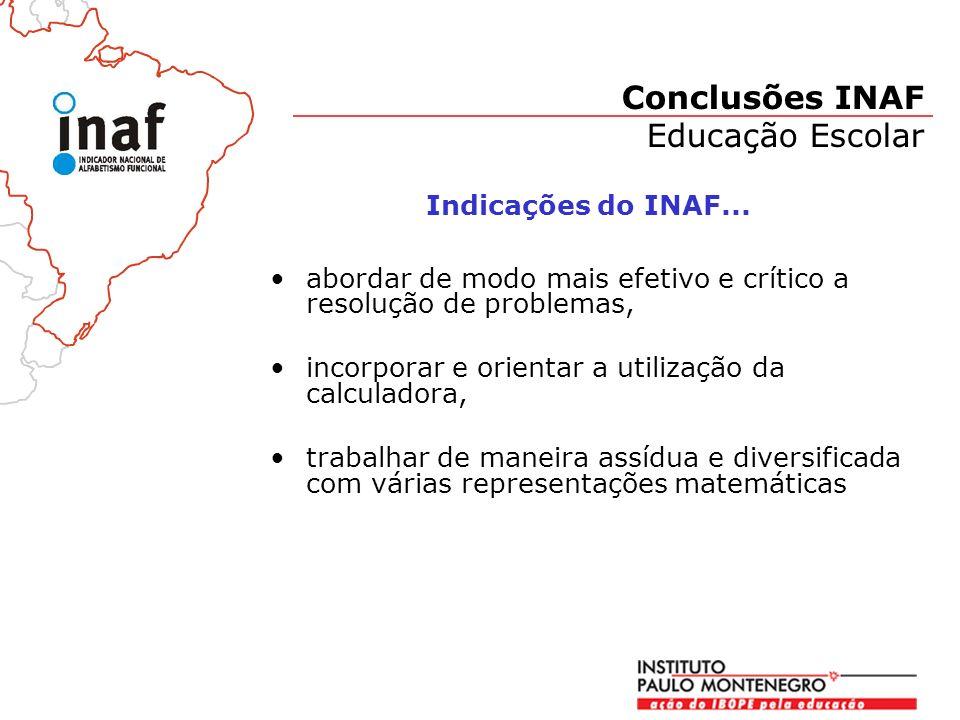 Conclusões INAF Educação Escolar