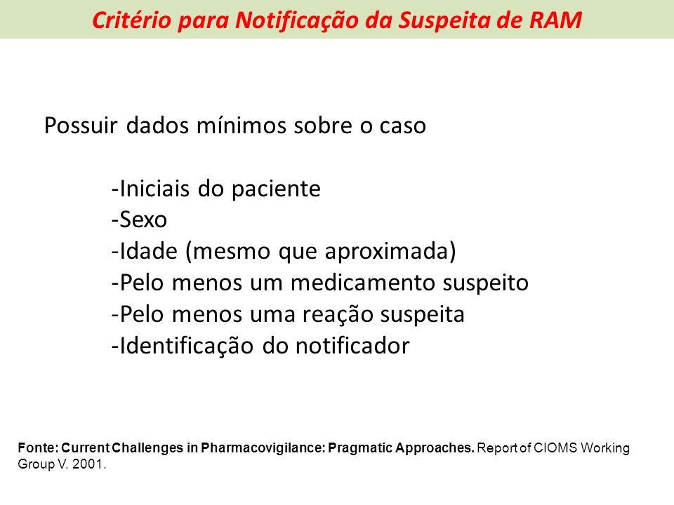 Critério para Notificação da Suspeita de RAM
