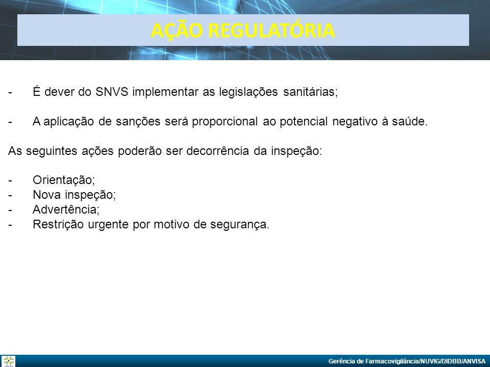 AÇÃO REGULATÓRIA É dever do SNVS implementar as legislações sanitárias; A aplicação de sanções será proporcional ao potencial negativo à saúde.