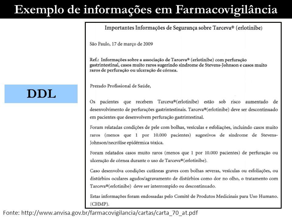 Exemplo de informações em Farmacovigilância