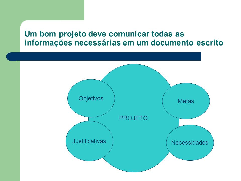 Um bom projeto deve comunicar todas as informações necessárias em um documento escrito