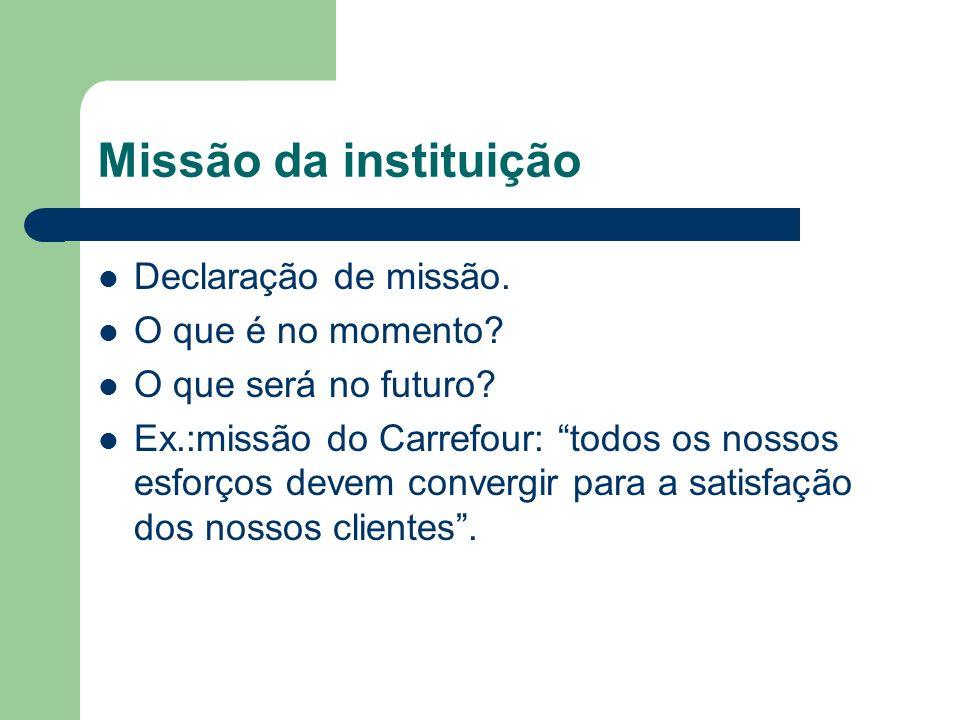 Missão da instituição Declaração de missão. O que é no momento