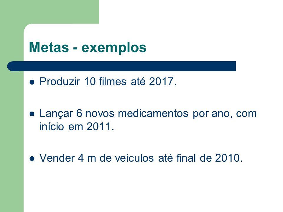 Metas - exemplos Produzir 10 filmes até 2017.