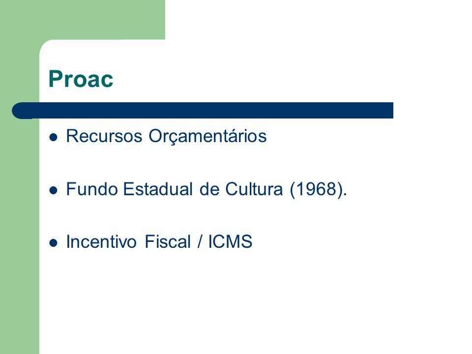Proac Recursos Orçamentários Fundo Estadual de Cultura (1968).