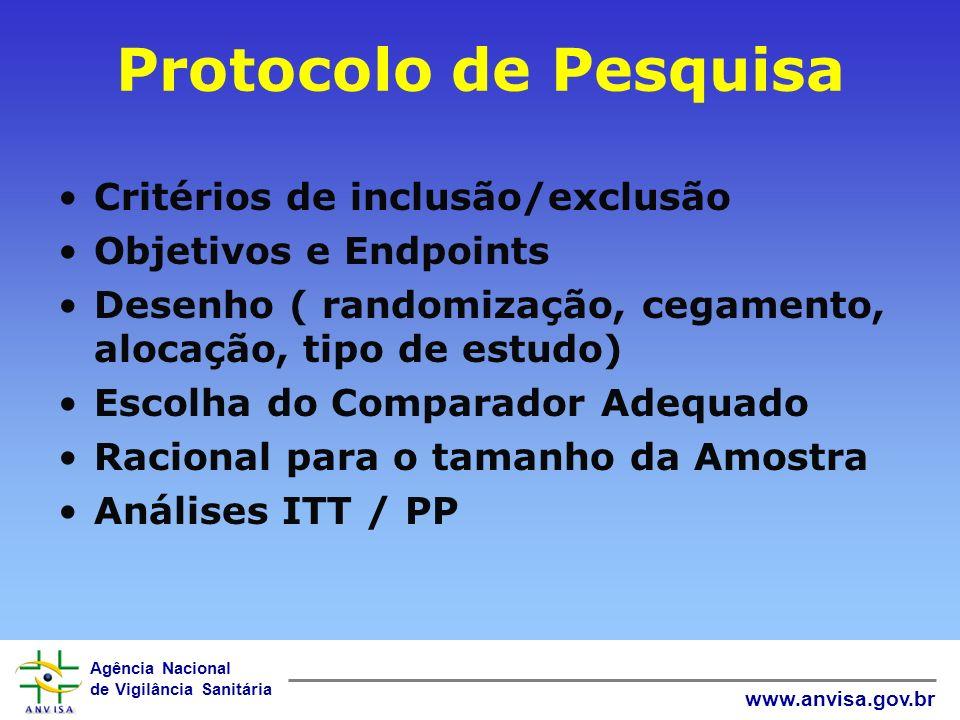 Protocolo de Pesquisa Critérios de inclusão/exclusão