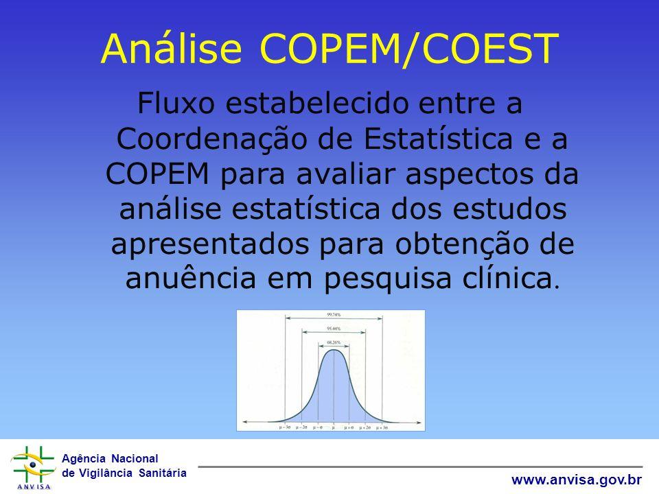 Análise COPEM/COEST