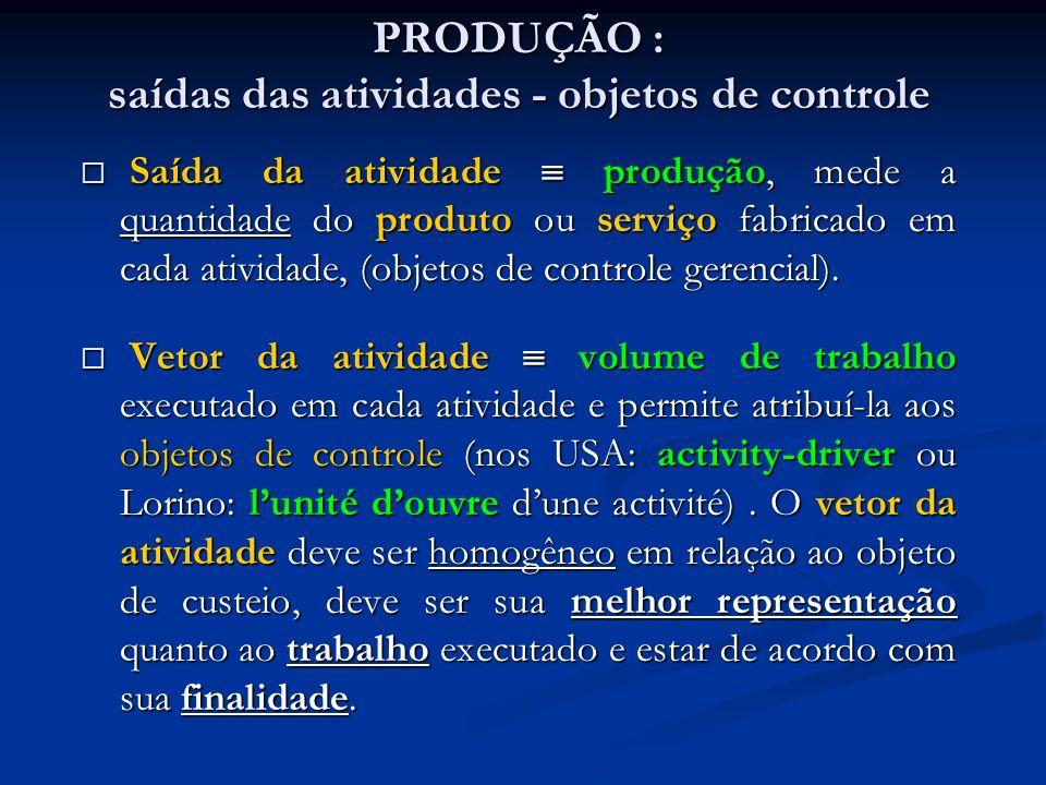 PRODUÇÃO : saídas das atividades - objetos de controle