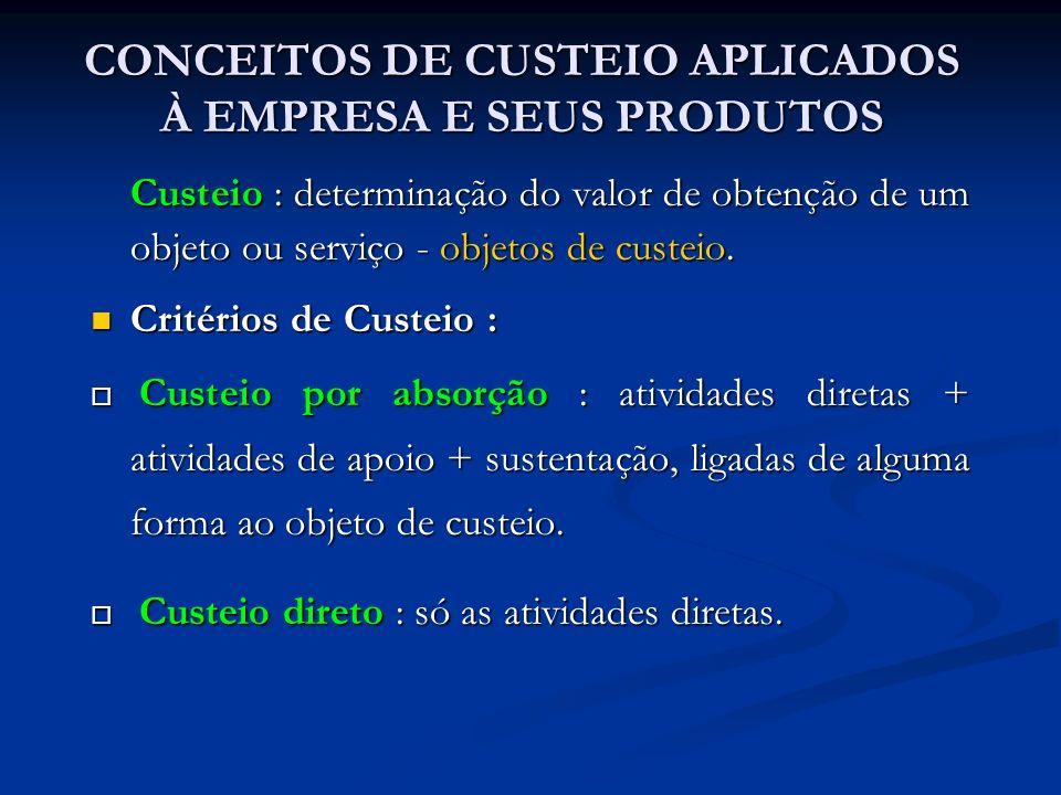 CONCEITOS DE CUSTEIO APLICADOS À EMPRESA E SEUS PRODUTOS