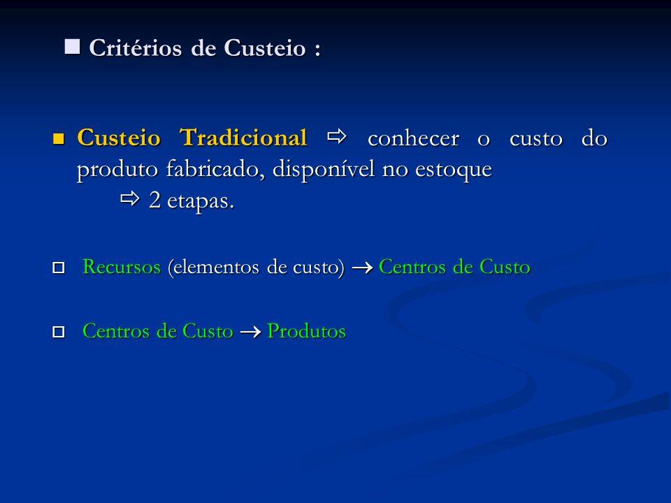 Critérios de Custeio : Custeio Tradicional  conhecer o custo do produto fabricado, disponível no estoque  2 etapas.