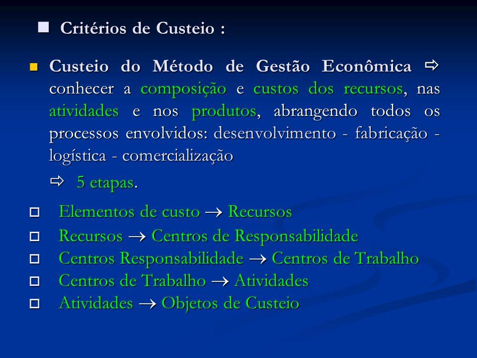Critérios de Custeio :