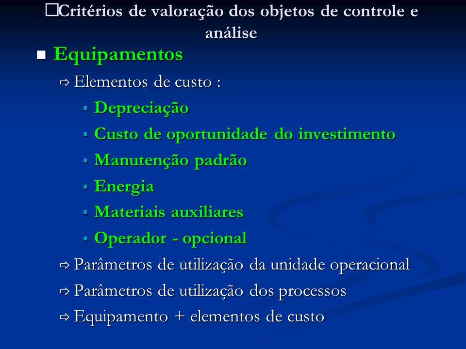 Critérios de valoração dos objetos de controle e análise