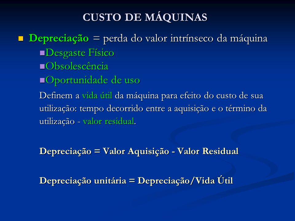 Depreciação = perda do valor intrínseco da máquina Desgaste Físico