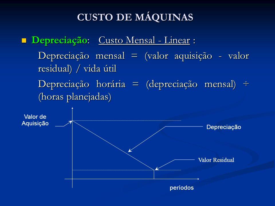 Depreciação: Custo Mensal - Linear :