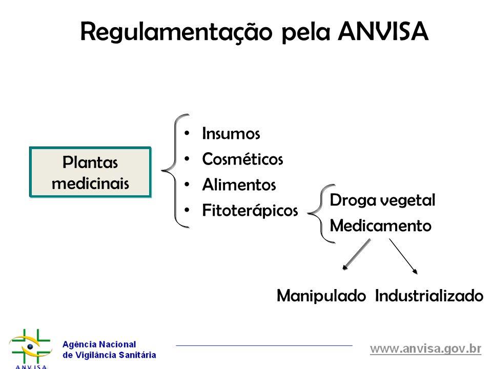 Regulamentação pela ANVISA
