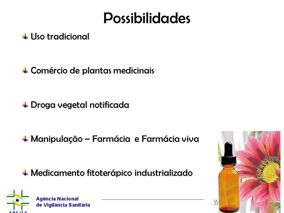 Possibilidades Uso tradicional Comércio de plantas medicinais