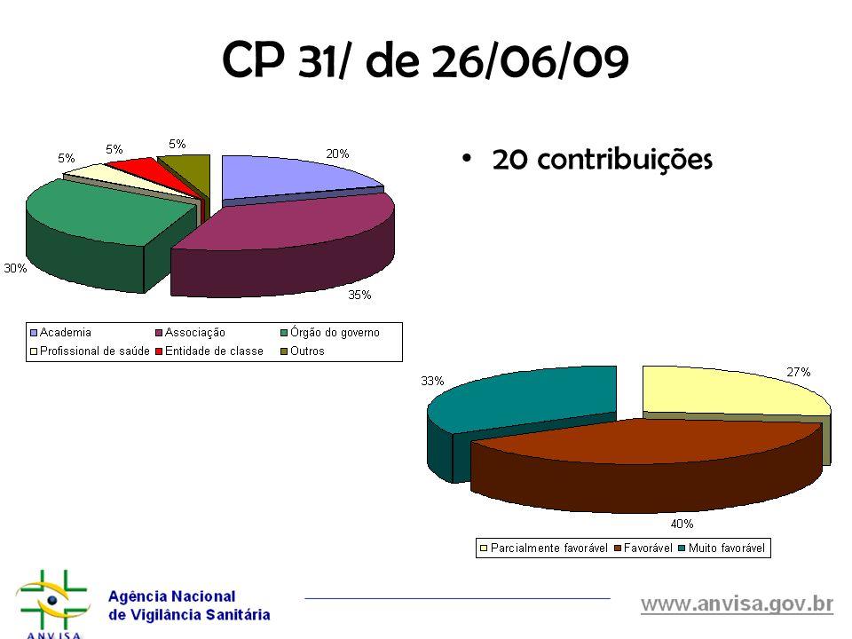 CP 31/ de 26/06/09 20 contribuições