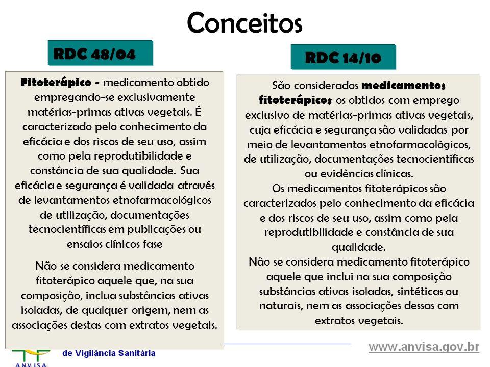 Conceitos RDC 48/04. RDC 14/10.