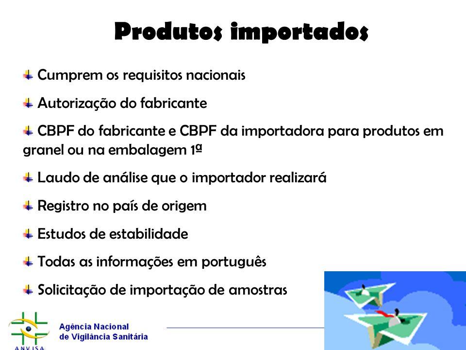 Produtos importados Cumprem os requisitos nacionais