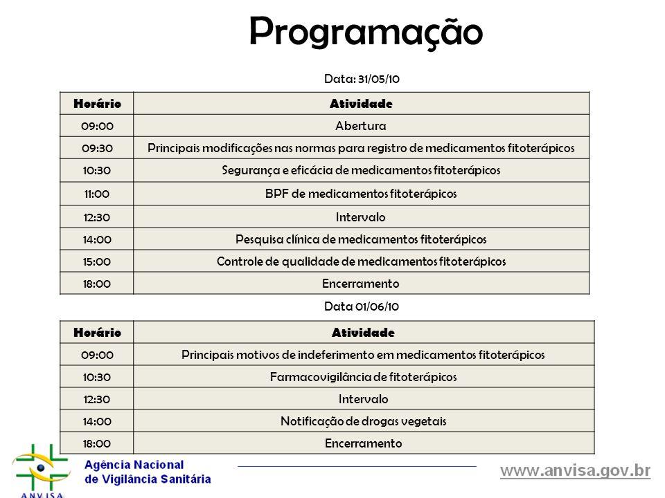 Programação Data: 31/05/10 Horário Atividade 09:00 Abertura 09:30