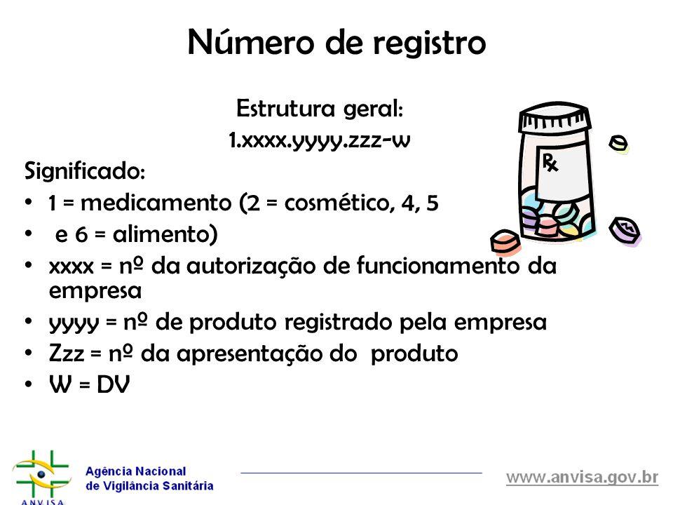 Número de registro Estrutura geral: 1.xxxx.yyyy.zzz-w Significado: