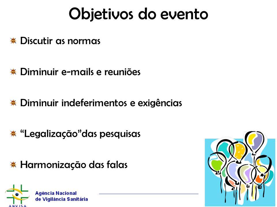Objetivos do evento Discutir as normas Diminuir e-mails e reuniões