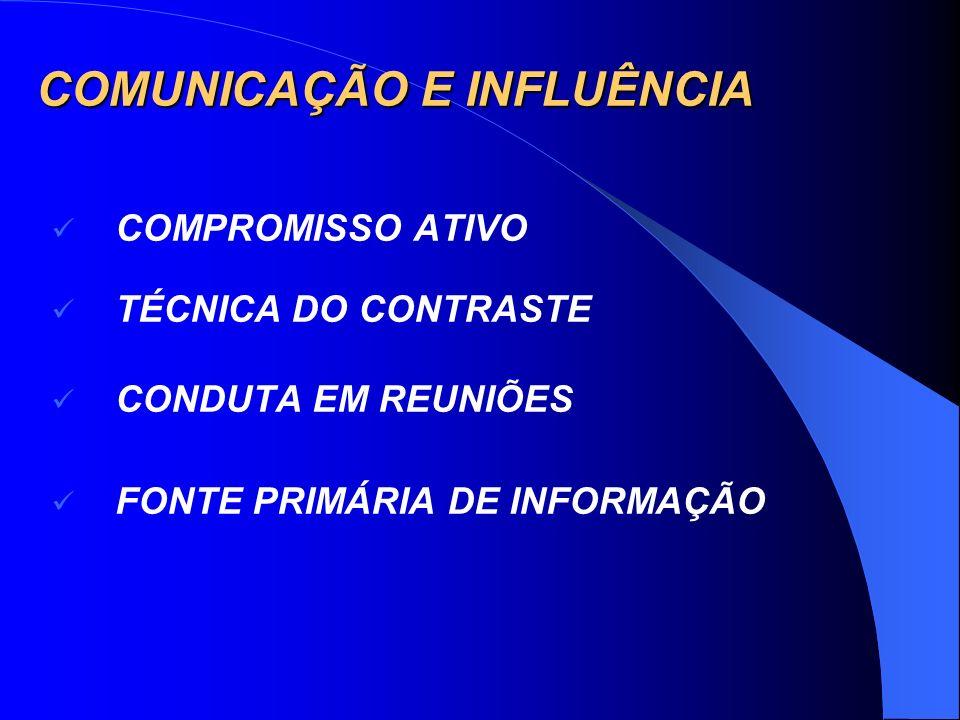 COMUNICAÇÃO E INFLUÊNCIA