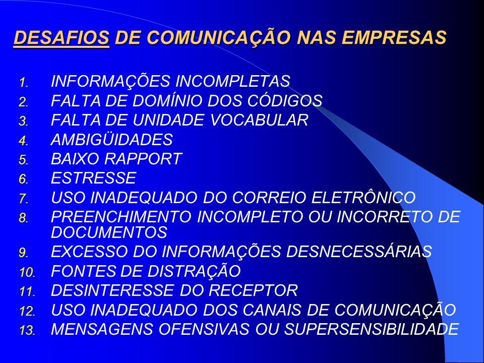 DESAFIOS DE COMUNICAÇÃO NAS EMPRESAS