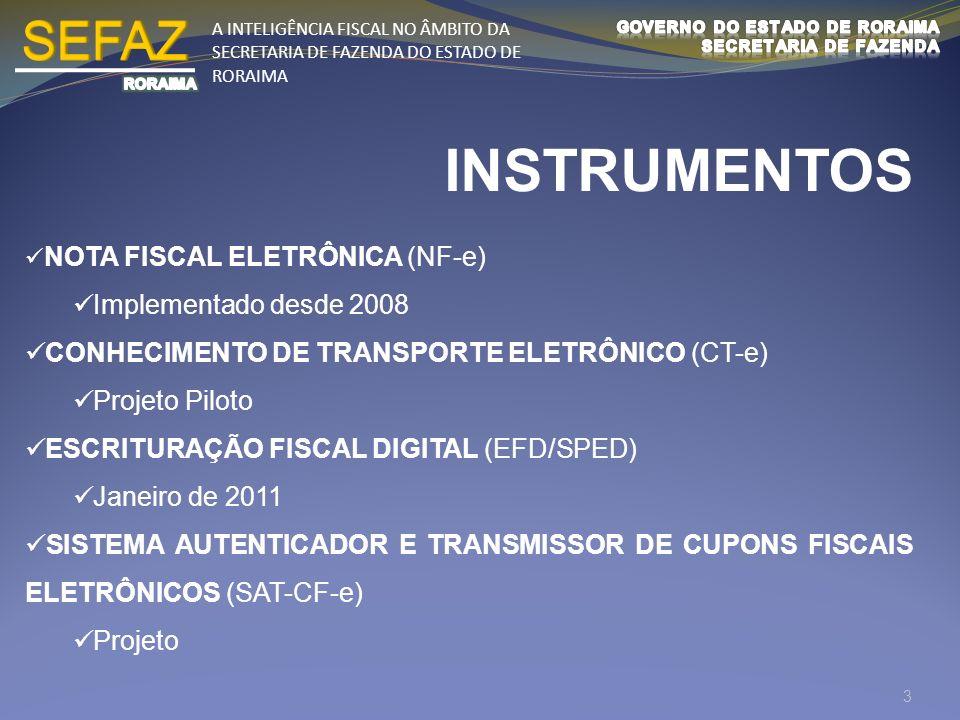 INSTRUMENTOS SEFAZ Implementado desde 2008