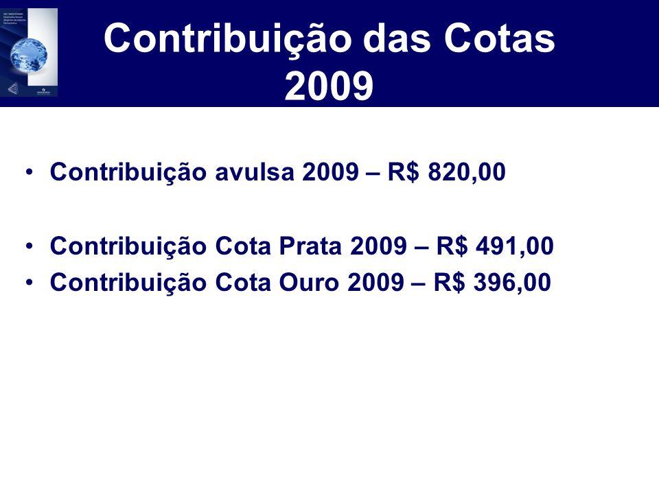 Contribuição das Cotas 2009