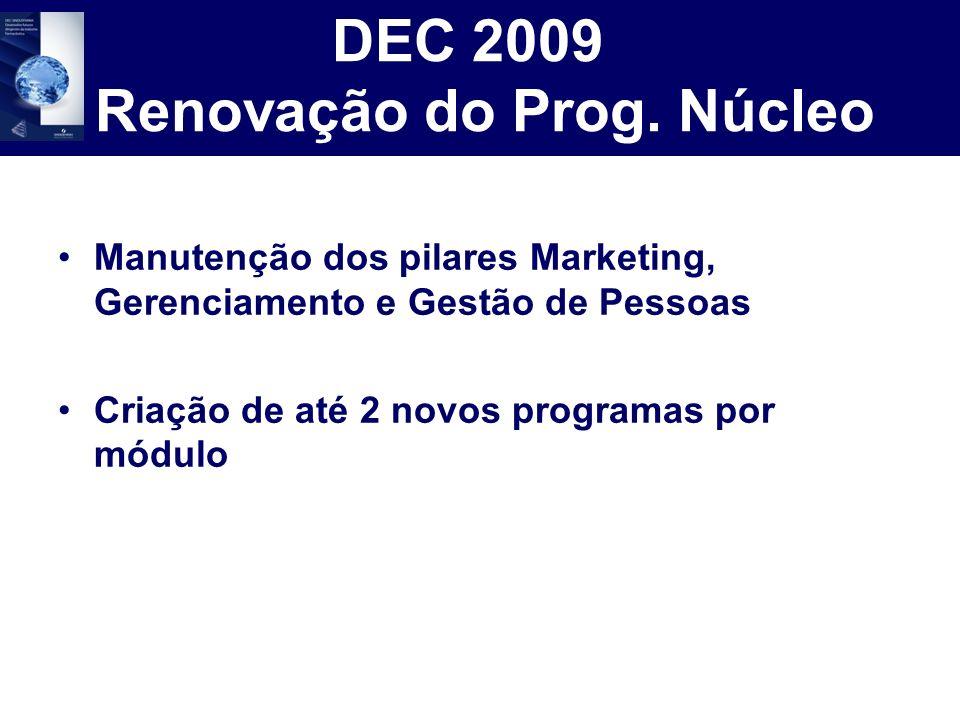 DEC 2009 Renovação do Prog. Núcleo