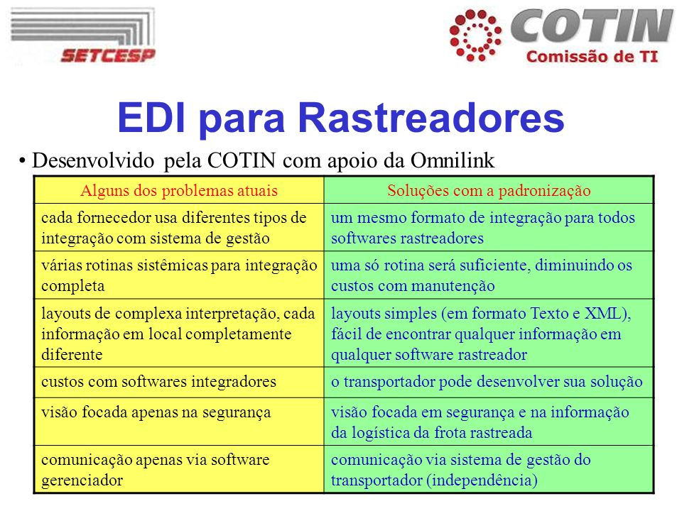 EDI para Rastreadores Desenvolvido pela COTIN com apoio da Omnilink