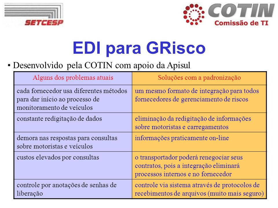 EDI para GRisco Desenvolvido pela COTIN com apoio da Apisul