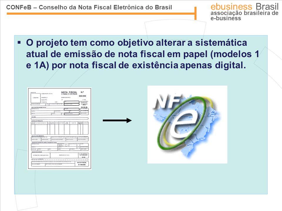 O projeto tem como objetivo alterar a sistemática atual de emissão de nota fiscal em papel (modelos 1 e 1A) por nota fiscal de existência apenas digital.