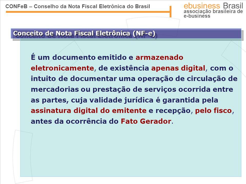 Conceito de Nota Fiscal Eletrônica (NF-e)