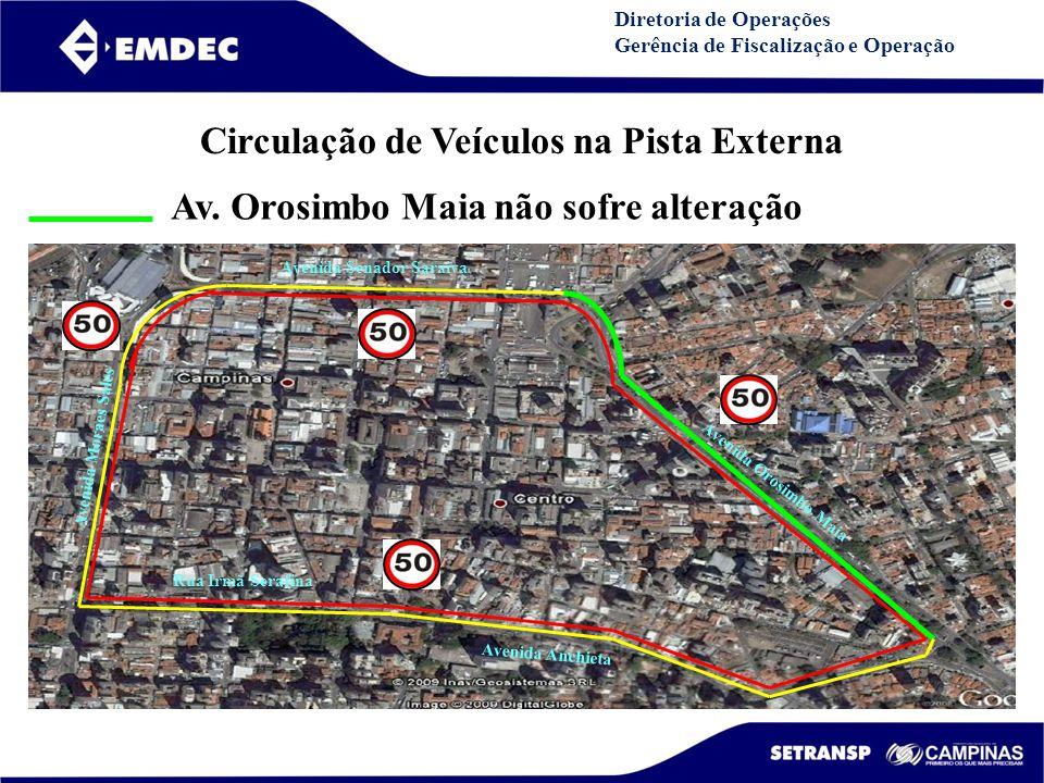 Circulação de Veículos na Pista Externa Avenida Senador Saraiva