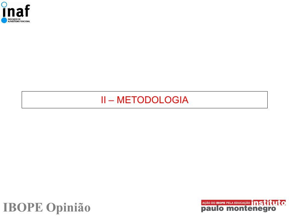 II – METODOLOGIA