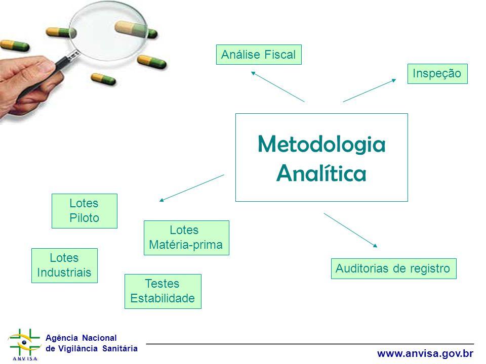 Metodologia Analítica