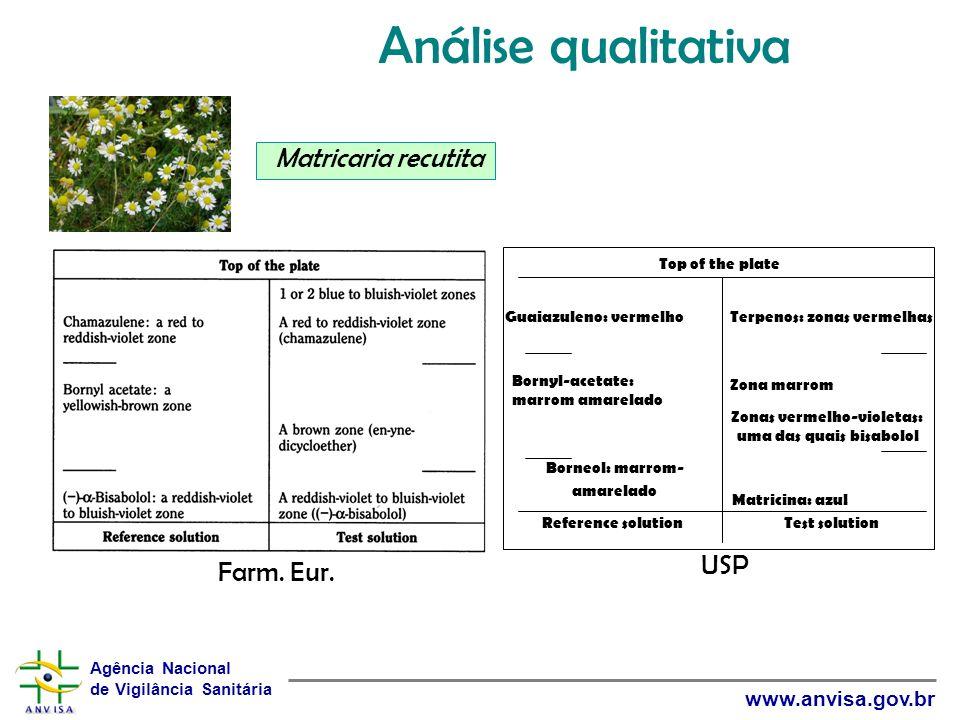 Análise qualitativa Matricaria recutita USP Farm. Eur.