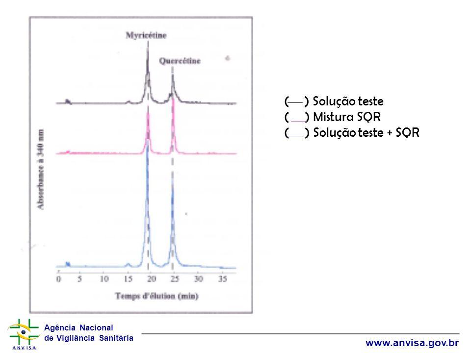 ( ) Solução teste ( ) Mistura SQR ( ) Solução teste + SQR