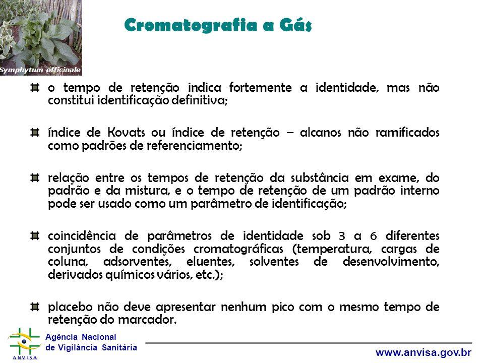 Cromatografia a Gás Symphytum officinale. o tempo de retenção indica fortemente a identidade, mas não constitui identificação definitiva;
