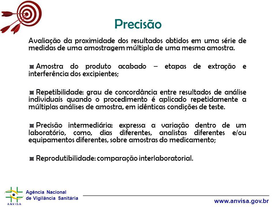 Precisão Avaliação da proximidade dos resultados obtidos em uma série de medidas de uma amostragem múltipla de uma mesma amostra.