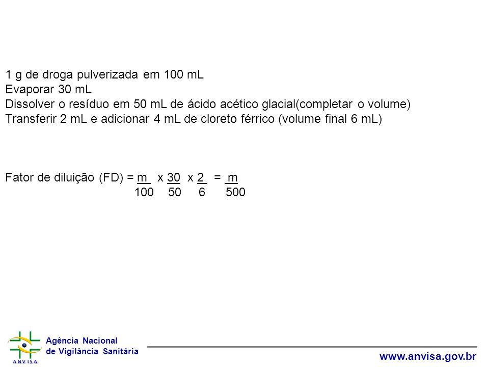 1 g de droga pulverizada em 100 mL
